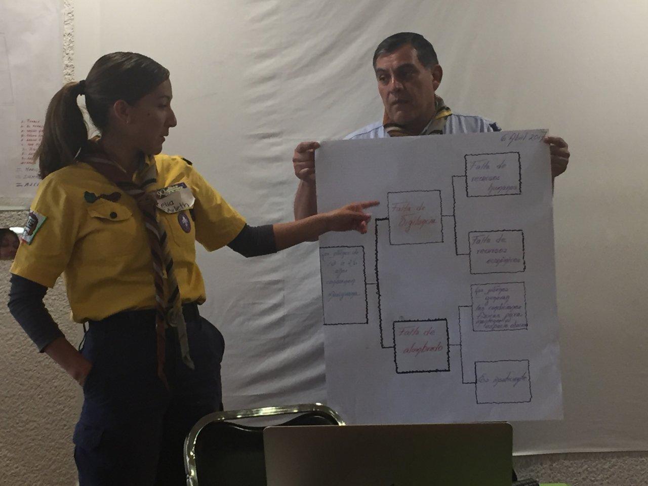 Participantes en la capacitación de CADCA en Fresnillo, México presentan su marco lógico.